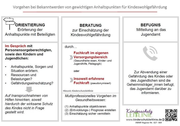 Kitteltaschenkarte_Vorgehen.JPG