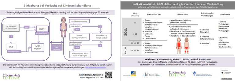 LM_Kitteltaschenkarte_Bildgebung bei V.a. Kindesmisshandlung.png